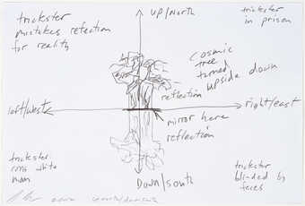 A preparatory drawing for the work Direction through Indirection (Bronze Version) as installed in...